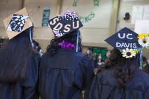 Transfer Grad Caps